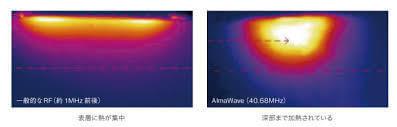 熱伝導比較